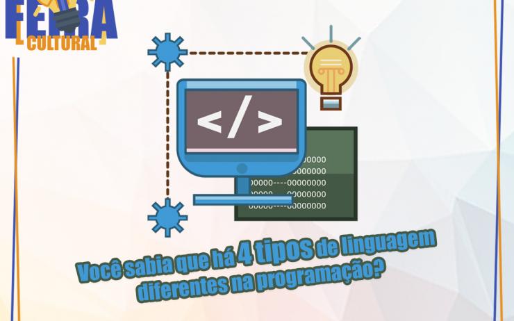 Linguagem da programação